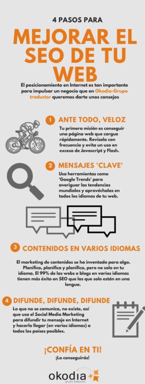 infografia4